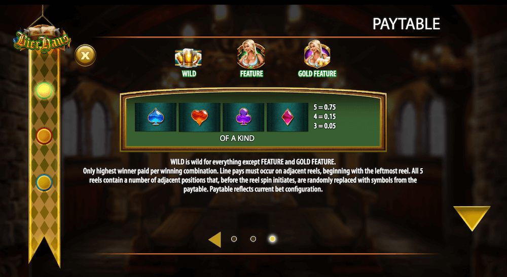 Bier_Haus Slot Machine Paytable