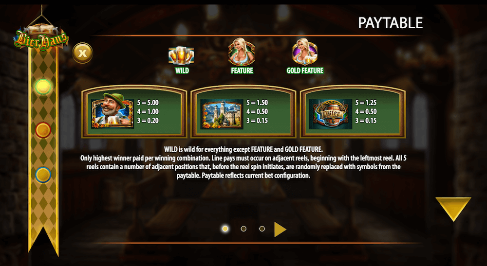 Bier Haus Slot Paytable